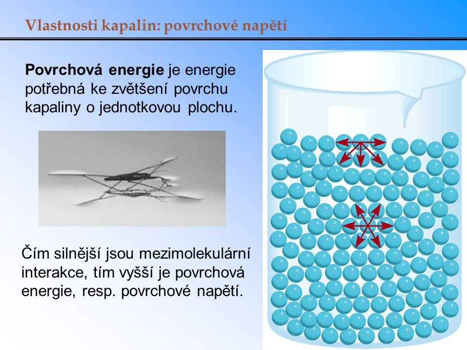 Vlastnosti kapalin: povrchové napětí