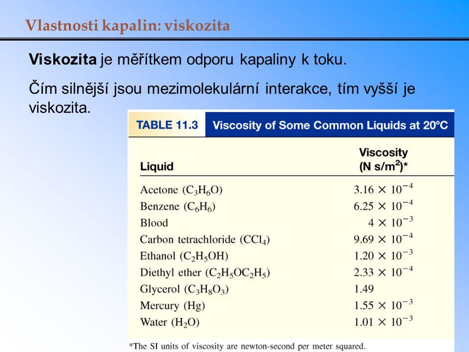 Vlastnosti kapalin: viskozita