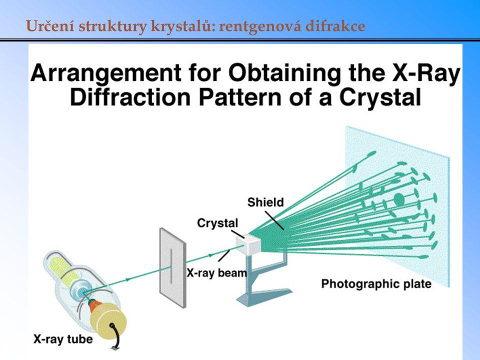 Určení struktury krystalů: rentgenová difrakce