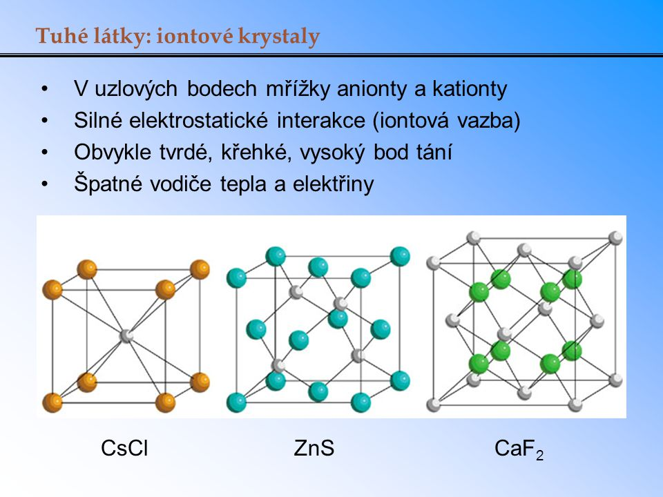 Tuhé látky: iontové krystaly