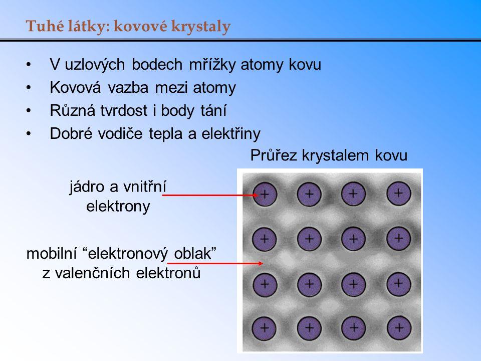 Tuhé látky: kovové krystaly