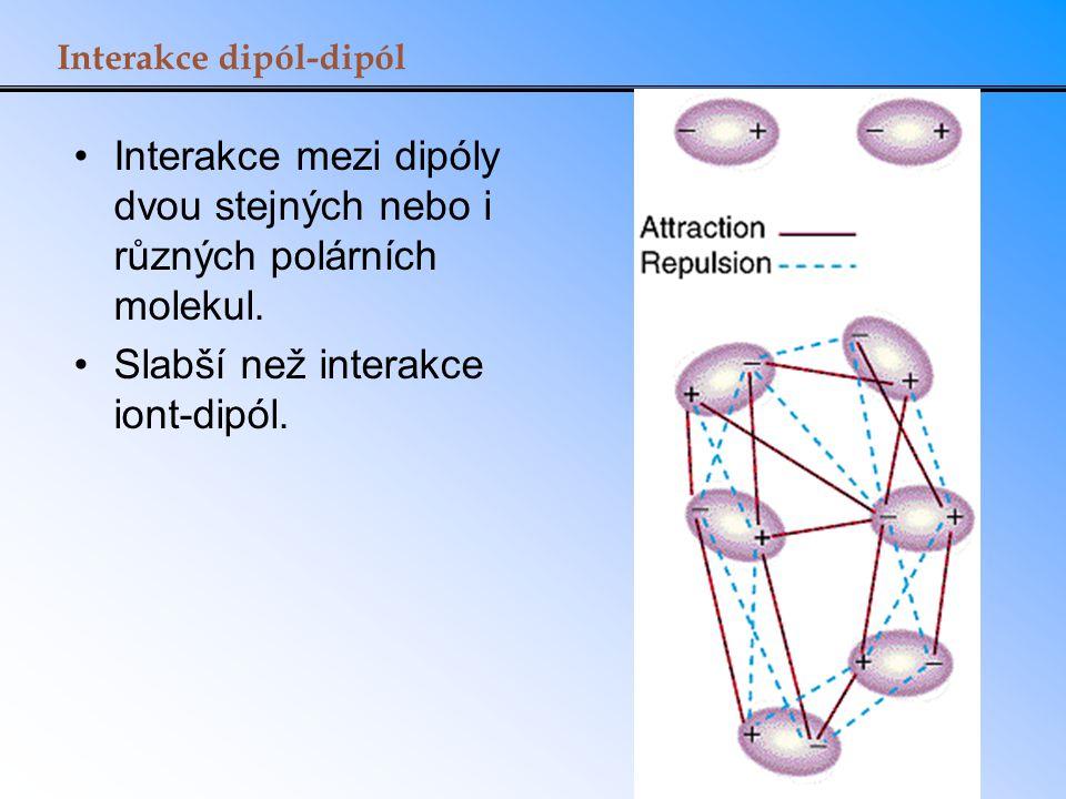 Interakce mezi dipóly dvou stejných nebo i různých polárních molekul.