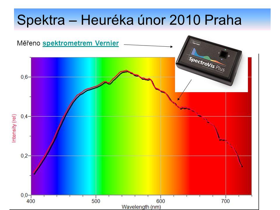 Spektra – Heuréka únor 2010 Praha