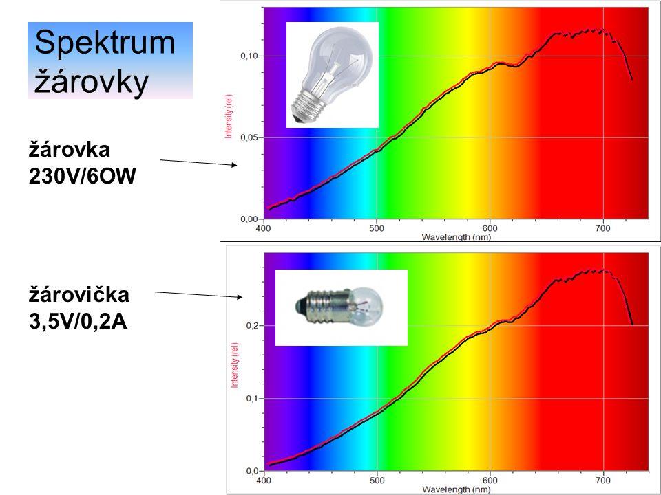 Spektrum žárovky žárovka 230V/6OW žárovička 3,5V/0,2A