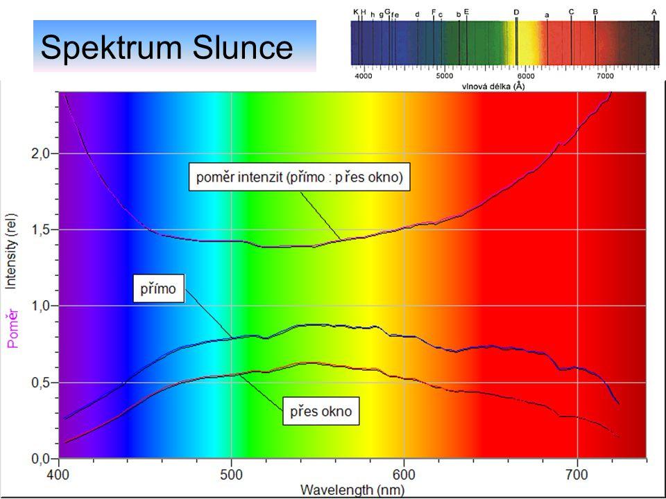 Spektrum Slunce