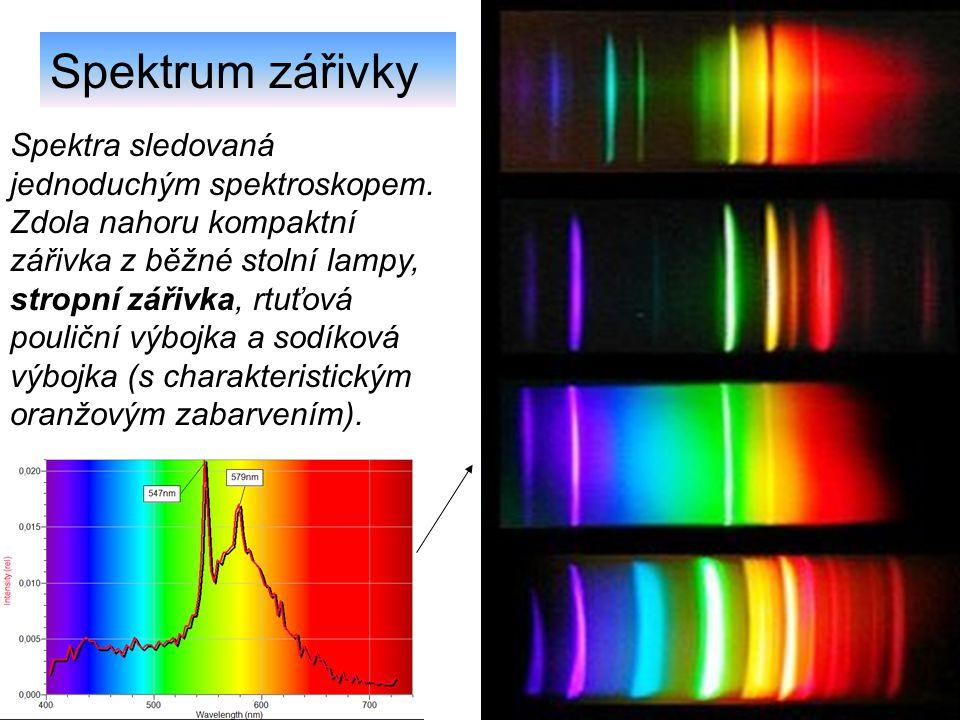 Spektrum zářivky