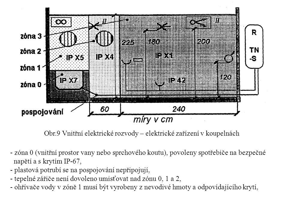 Obr.9 Vnitřní elektrické rozvody – elektrické zařízení v koupelnách