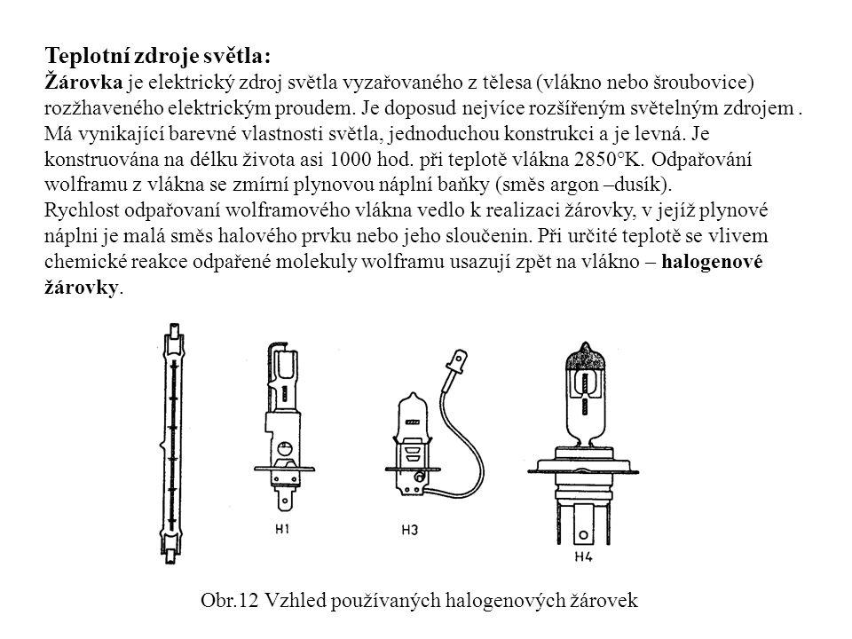 Obr.12 Vzhled používaných halogenových žárovek