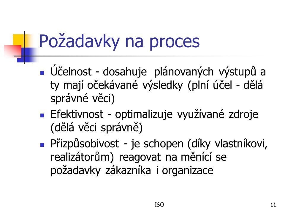 Požadavky na proces Účelnost - dosahuje plánovaných výstupů a ty mají očekávané výsledky (plní účel - dělá správné věci)