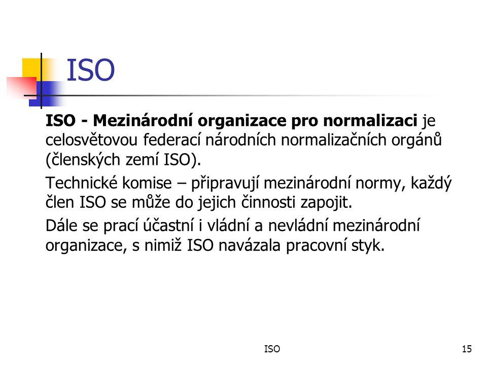 ISO ISO - Mezinárodní organizace pro normalizaci je celosvětovou federací národních normalizačních orgánů (členských zemí ISO).