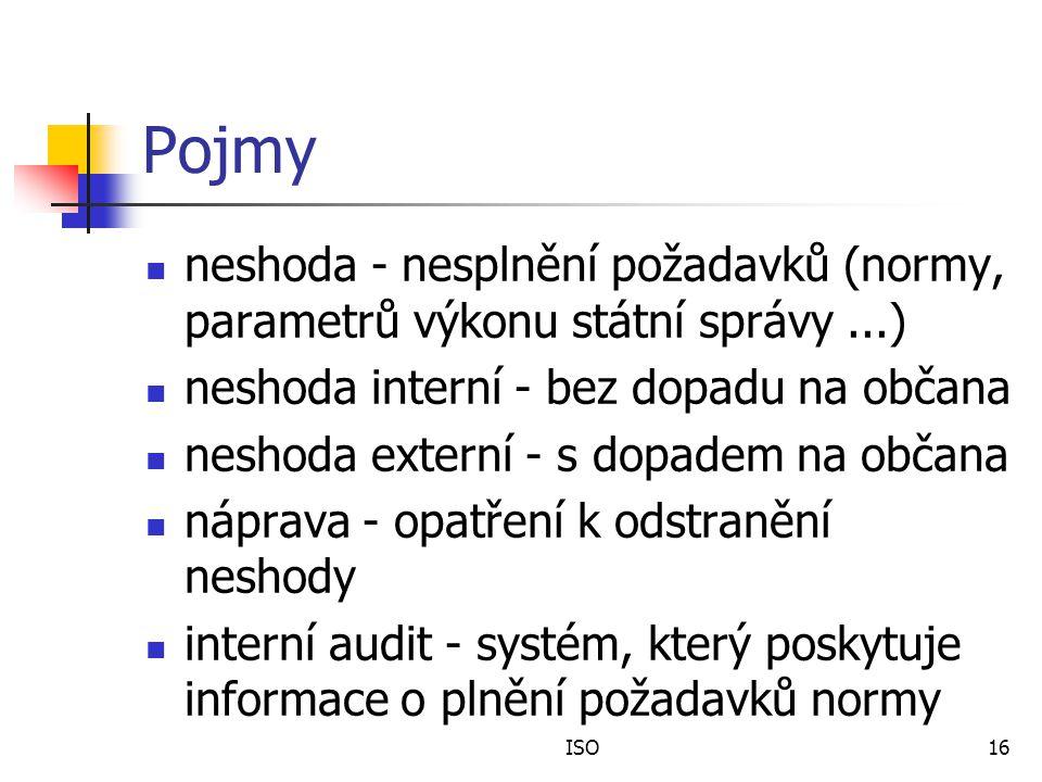 Pojmy neshoda - nesplnění požadavků (normy, parametrů výkonu státní správy ...) neshoda interní - bez dopadu na občana.