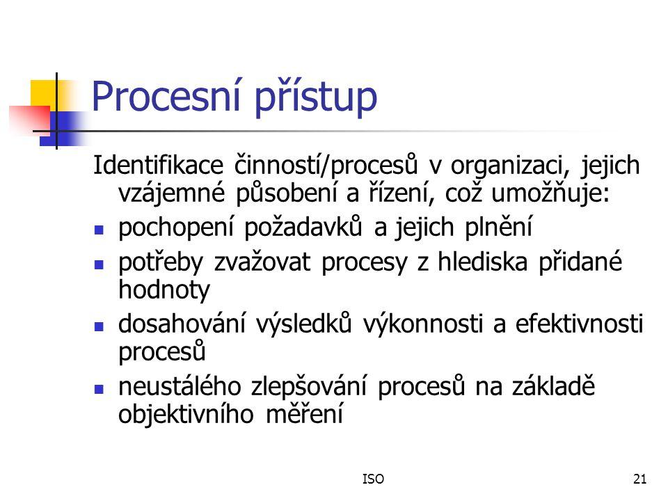 Procesní přístup Identifikace činností/procesů v organizaci, jejich vzájemné působení a řízení, což umožňuje:
