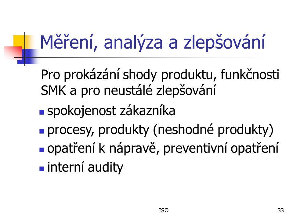 Měření, analýza a zlepšování