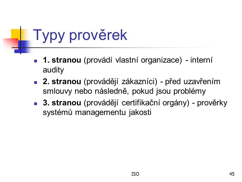 Typy prověrek 1. stranou (provádí vlastní organizace) - interní audity