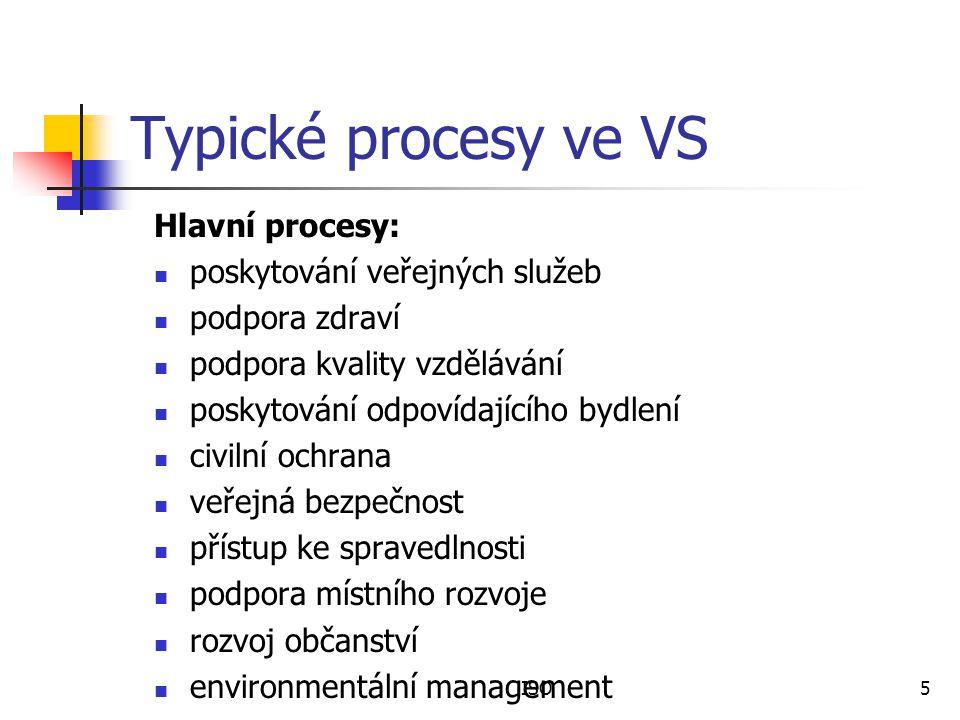 Typické procesy ve VS Hlavní procesy: poskytování veřejných služeb