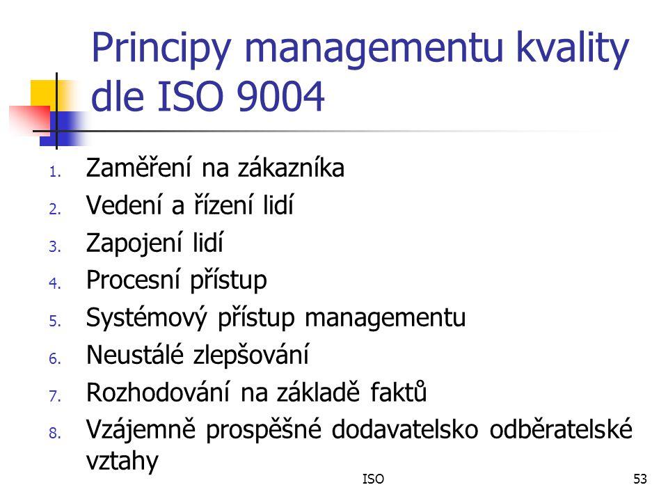 Principy managementu kvality dle ISO 9004