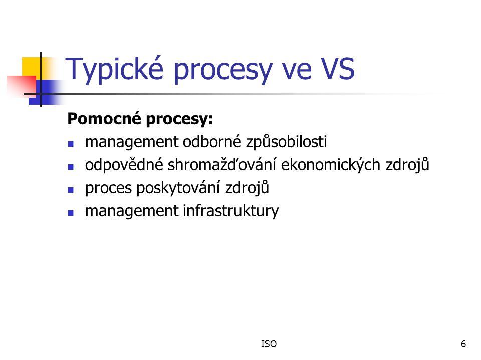 Typické procesy ve VS Pomocné procesy: management odborné způsobilosti
