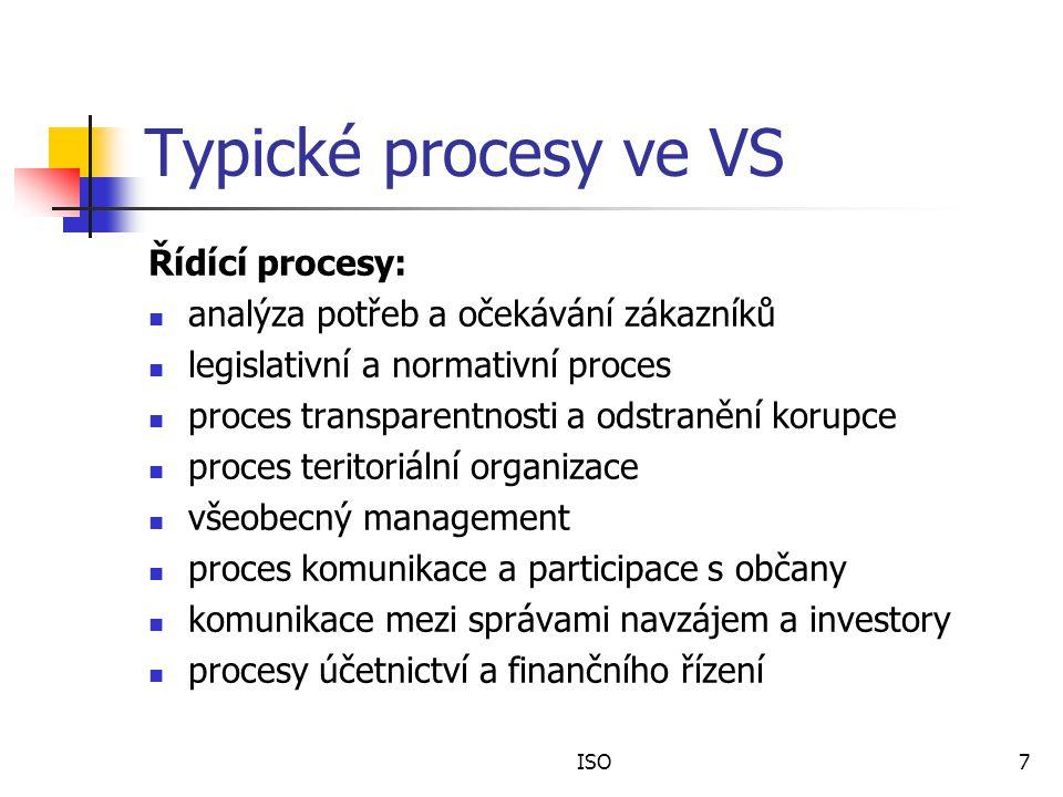 Typické procesy ve VS Řídící procesy: