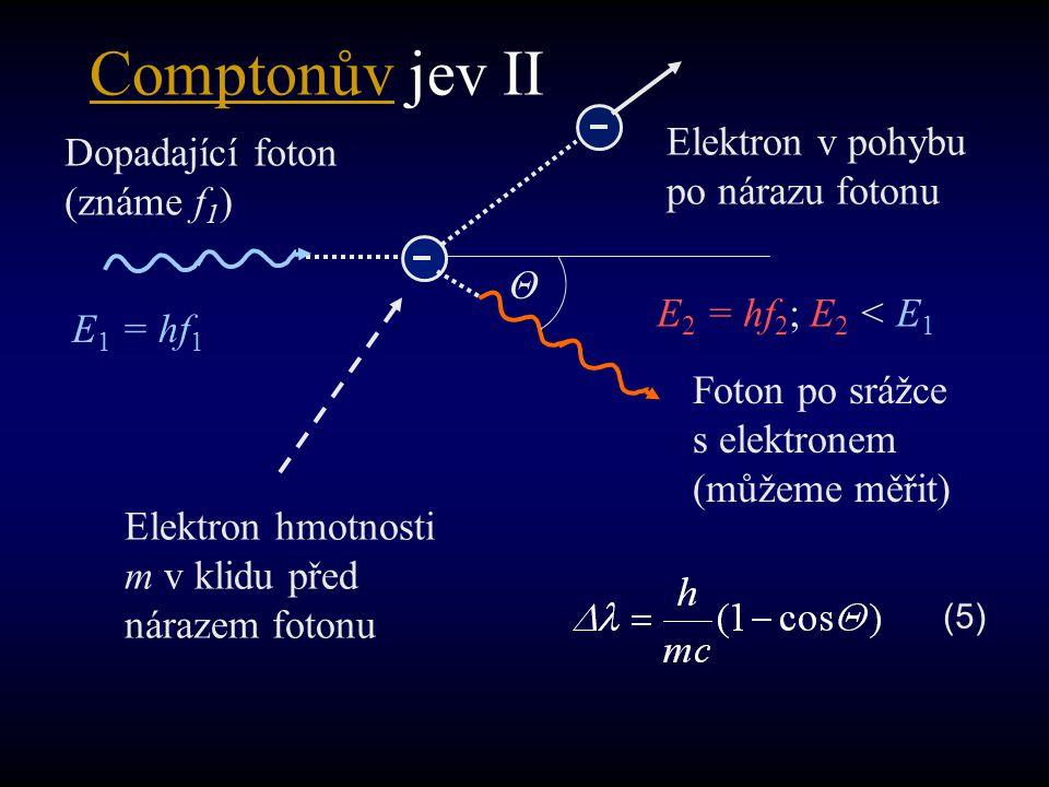 Comptonův jev II Elektron v pohybu po nárazu fotonu
