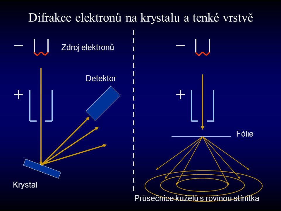 Difrakce elektronů na krystalu a tenké vrstvě