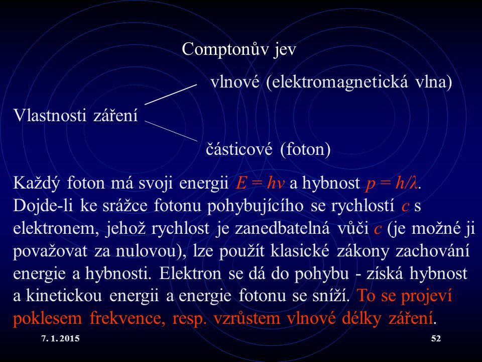 vlnové (elektromagnetická vlna) Vlastnosti záření částicové (foton)