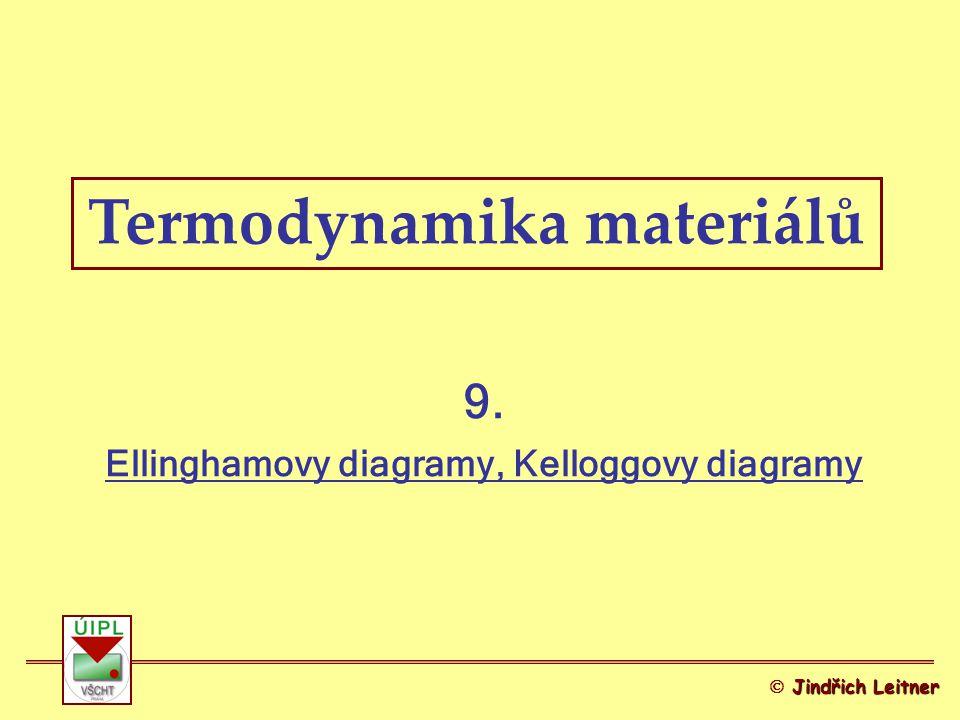 Termodynamika materiálů Ellinghamovy diagramy, Kelloggovy diagramy