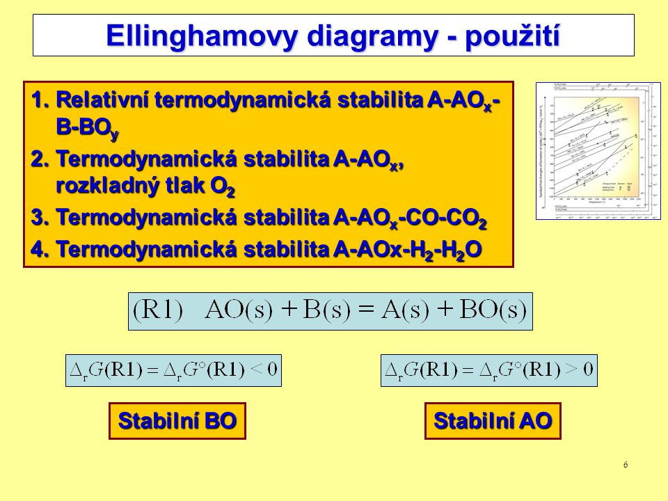 Ellinghamovy diagramy - použití