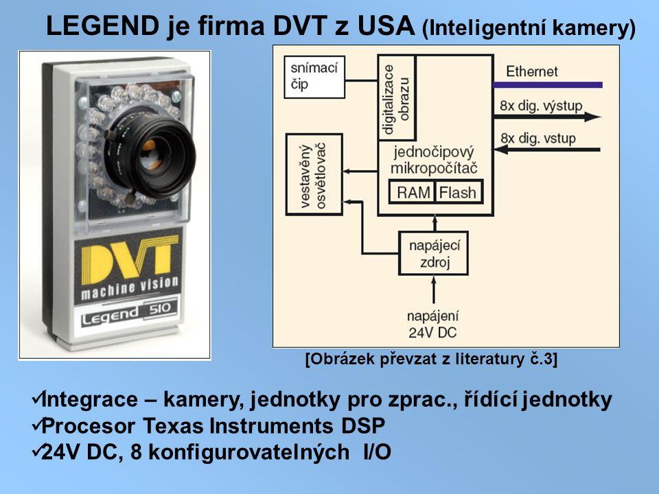 LEGEND je firma DVT z USA (Inteligentní kamery)
