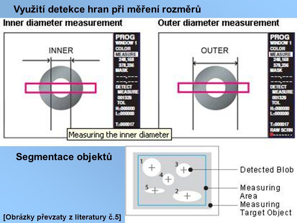 Využití detekce hran při měření rozměrů