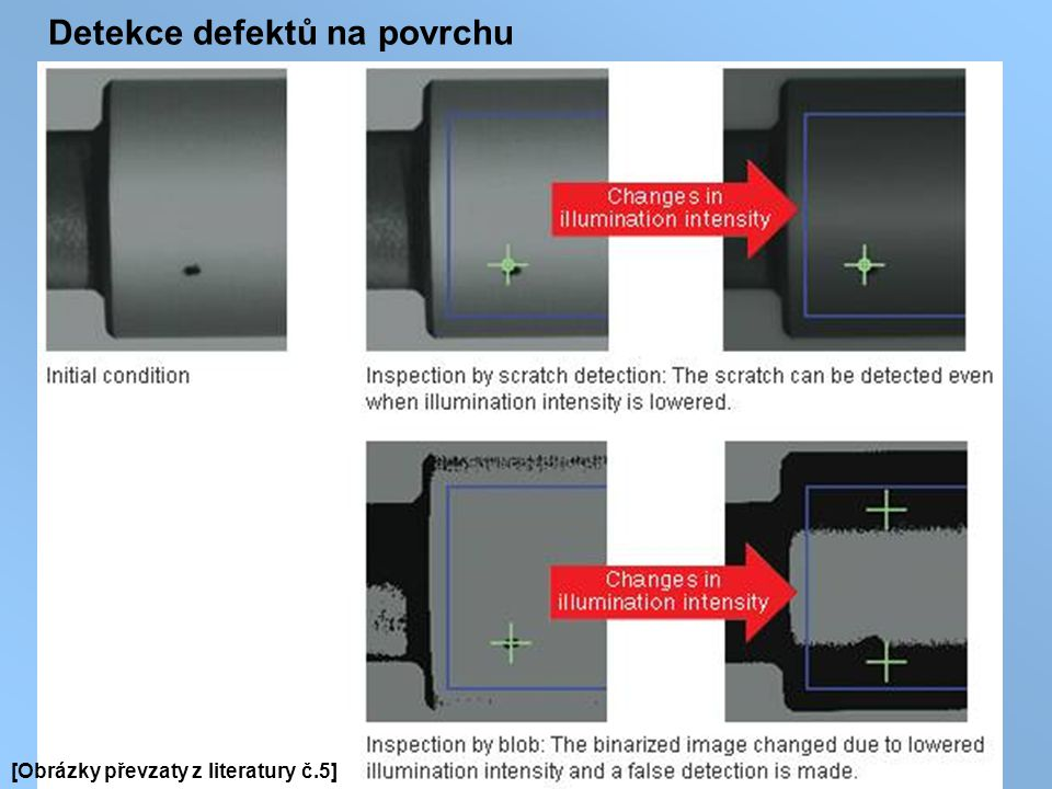 Detekce defektů na povrchu