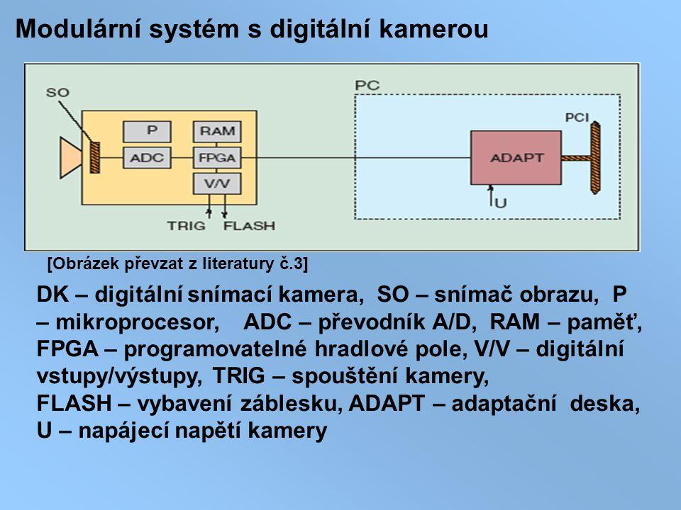 Modulární systém s digitální kamerou