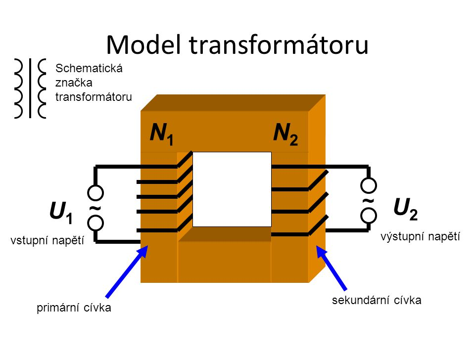 Model transformátoru N1 N2 U2 U1 ~ ~ Schematická značka transformátoru