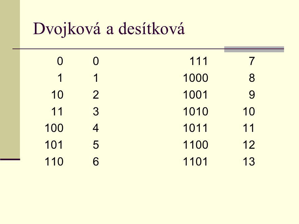 Dvojková a desítková 0 0 111 7. 1 1 1000 8. 10 2 1001 9. 11 3 1010 10. 100 4 1011 11.
