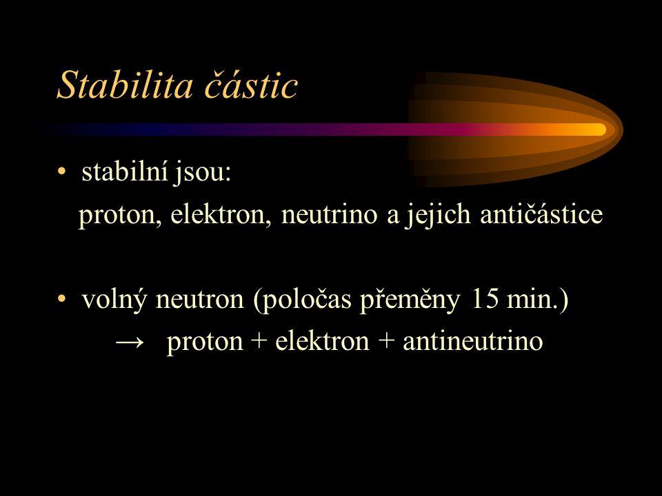 Stabilita částic stabilní jsou: