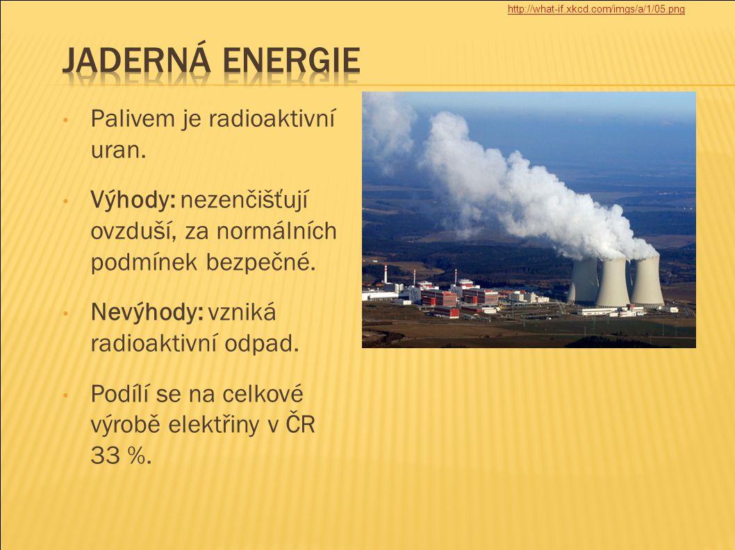 Jaderná energie Palivem je radioaktivní uran.