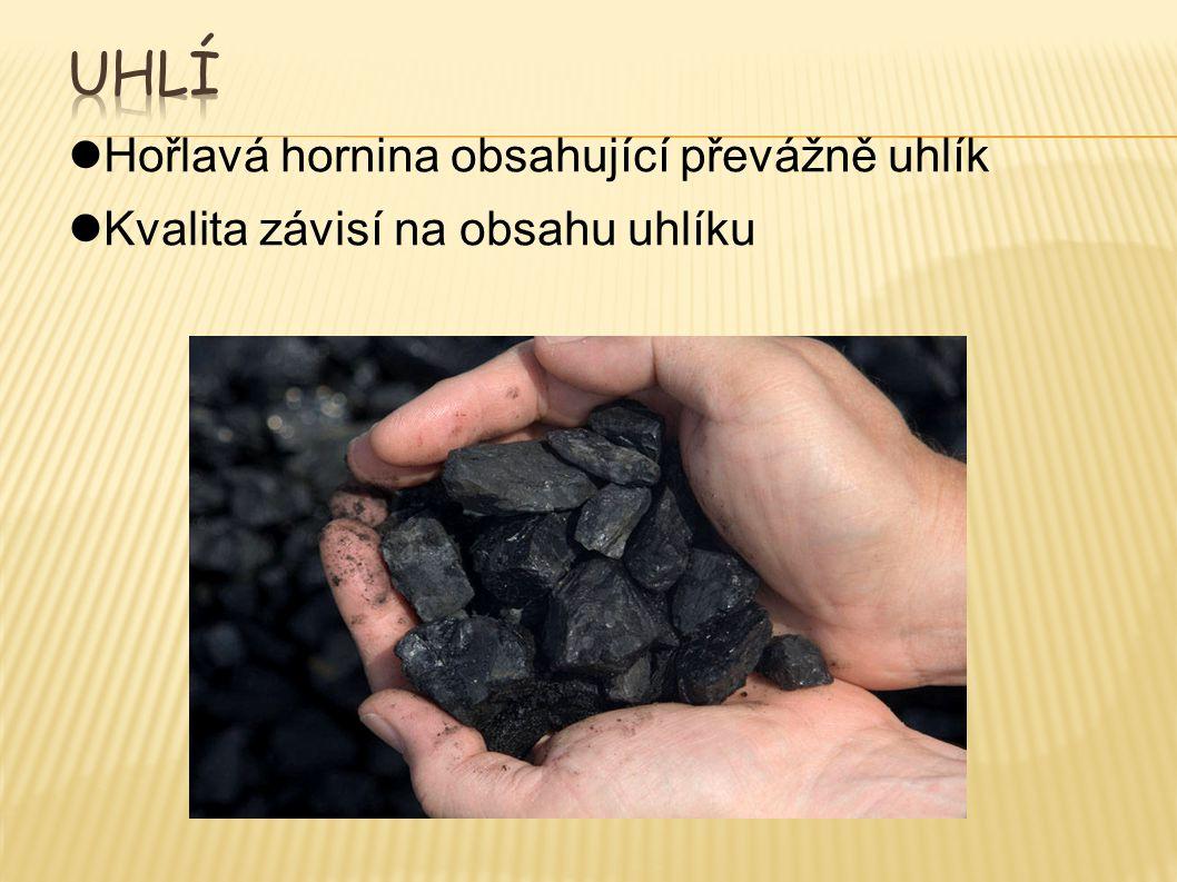 Uhlí Hořlavá hornina obsahující převážně uhlík