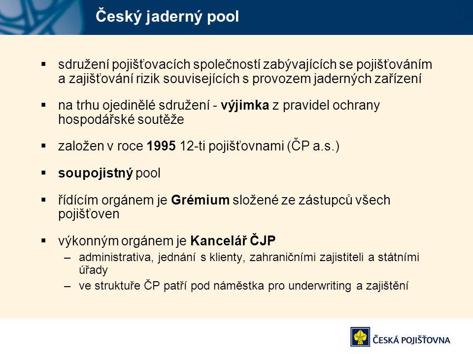 Český jaderný pool sdružení pojišťovacích společností zabývajících se pojišťováním a zajišťování rizik souvisejících s provozem jaderných zařízení.