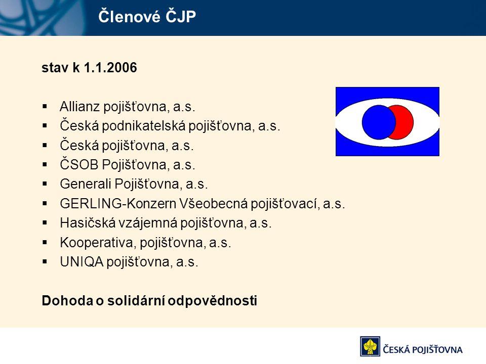 Členové ČJP stav k 1.1.2006 Allianz pojišťovna, a.s.
