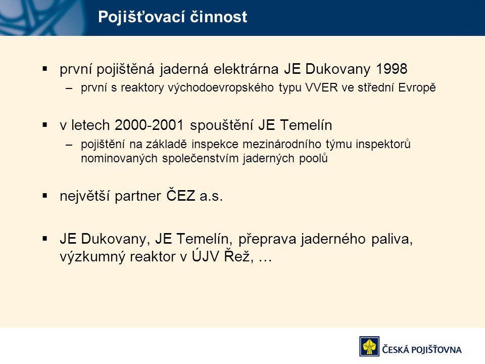 Pojišťovací činnost první pojištěná jaderná elektrárna JE Dukovany 1998. první s reaktory východoevropského typu VVER ve střední Evropě.