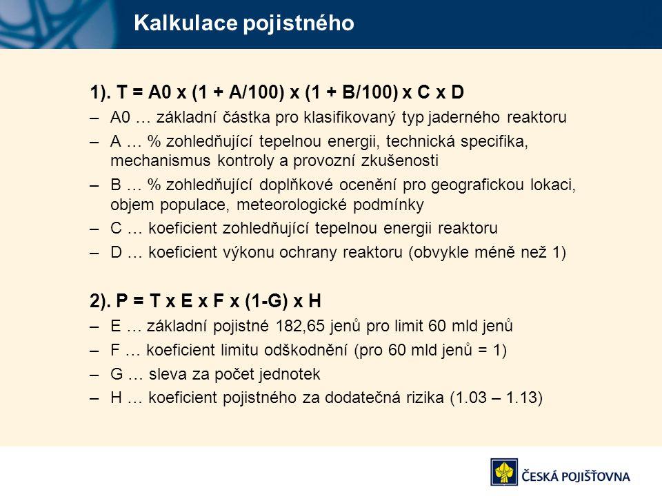 Kalkulace pojistného 1). T = A0 x (1 + A/100) x (1 + B/100) x C x D