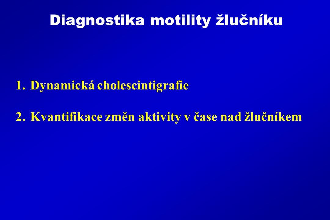 Diagnostika motility žlučníku