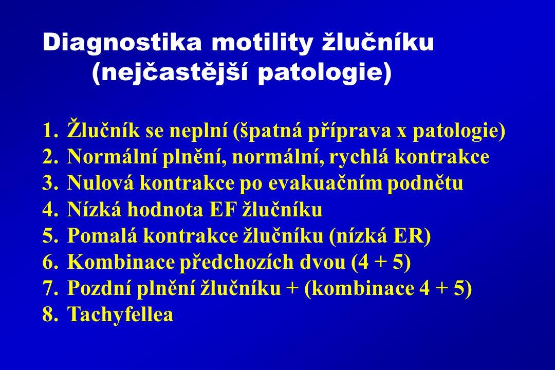Diagnostika motility žlučníku (nejčastější patologie)
