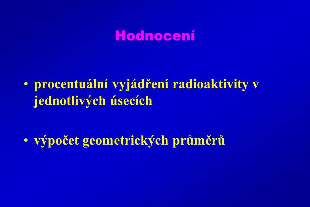 Hodnocení procentuální vyjádření radioaktivity v jednotlivých úsecích výpočet geometrických průměrů