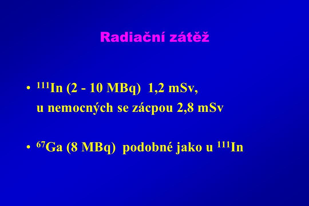 Radiační zátěž 111In (2 - 10 MBq) 1,2 mSv, u nemocných se zácpou 2,8 mSv.