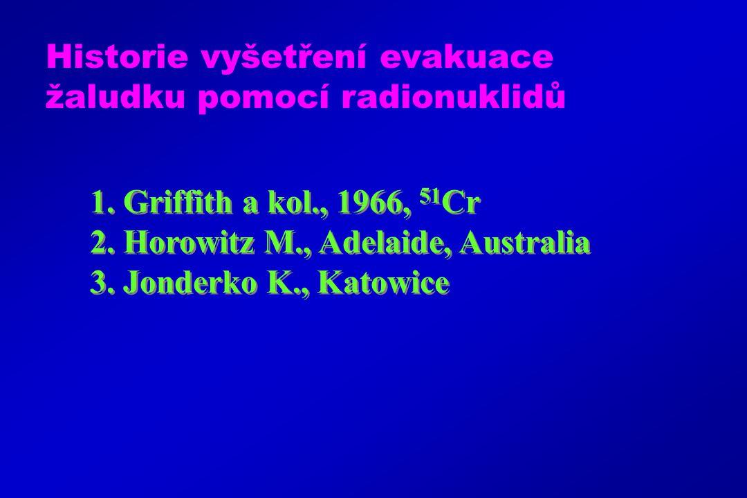 Historie vyšetření evakuace žaludku pomocí radionuklidů
