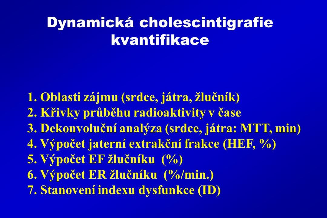 Dynamická cholescintigrafie