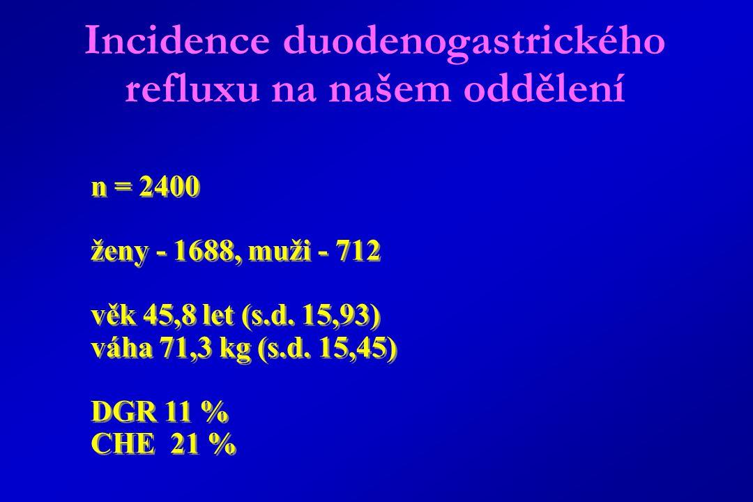 Incidence duodenogastrického refluxu na našem oddělení