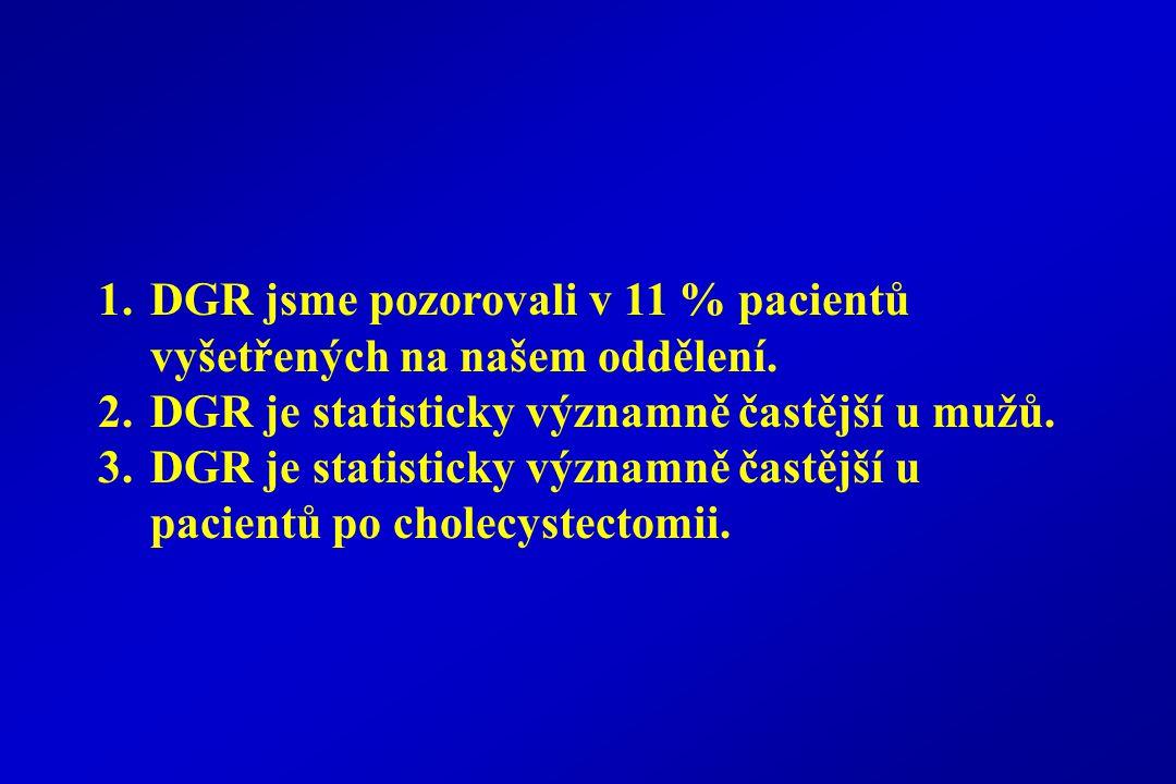 DGR jsme pozorovali v 11 % pacientů vyšetřených na našem oddělení.