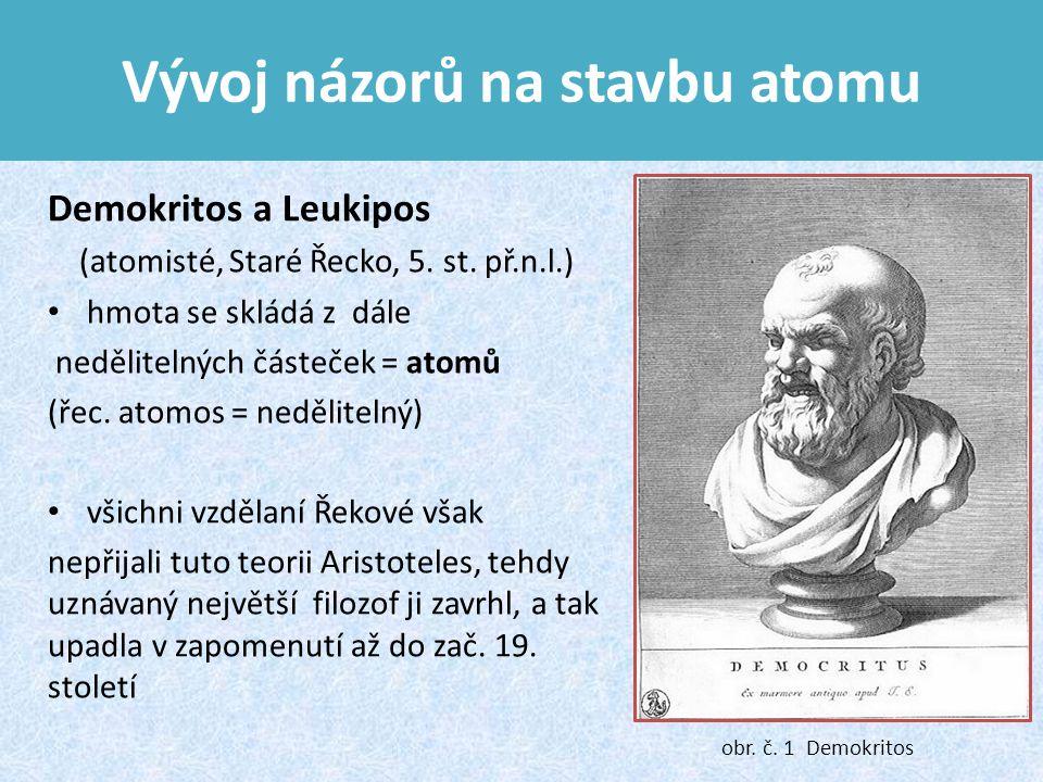 Vývoj názorů na stavbu atomu
