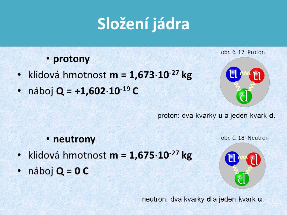 Složení jádra protony klidová hmotnost m = 1,67310-27 kg